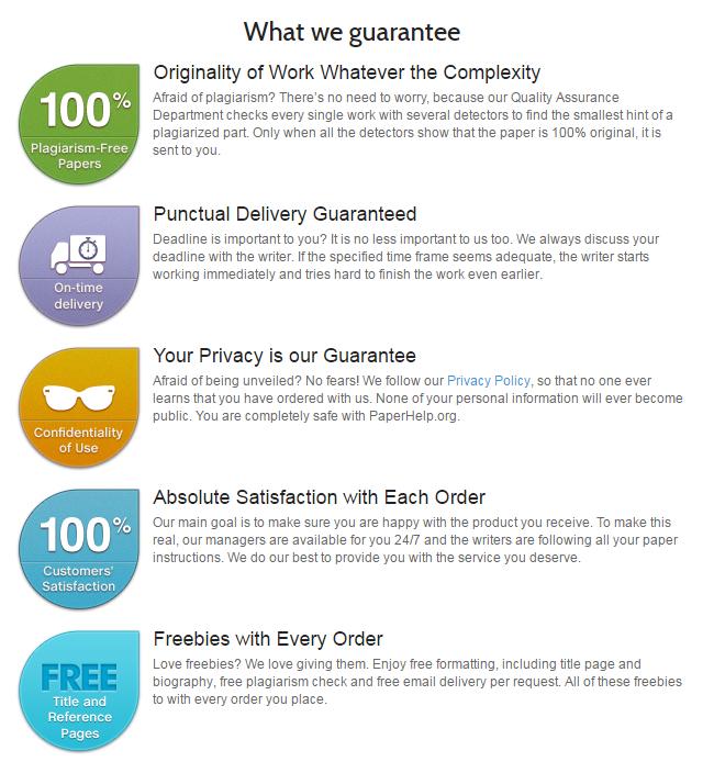 Paperhelp guarantees