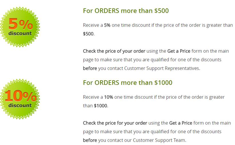 www.freshessays.com discounts