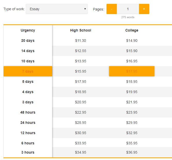 grademiners.com pricing