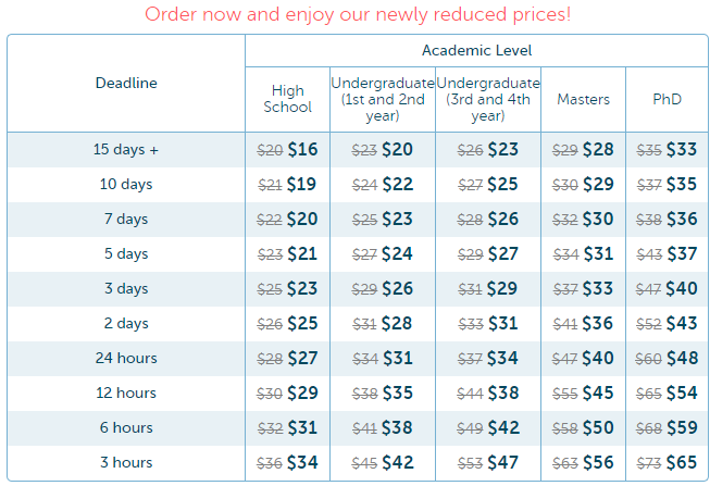 essaybox.org prices